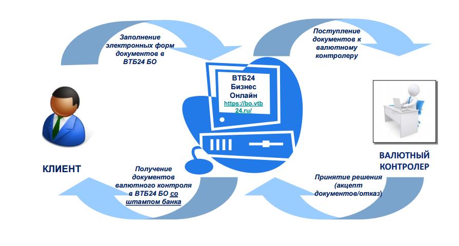 Vidacha-zaymov-bez-registracii-mikrofinansovoy-organizacii